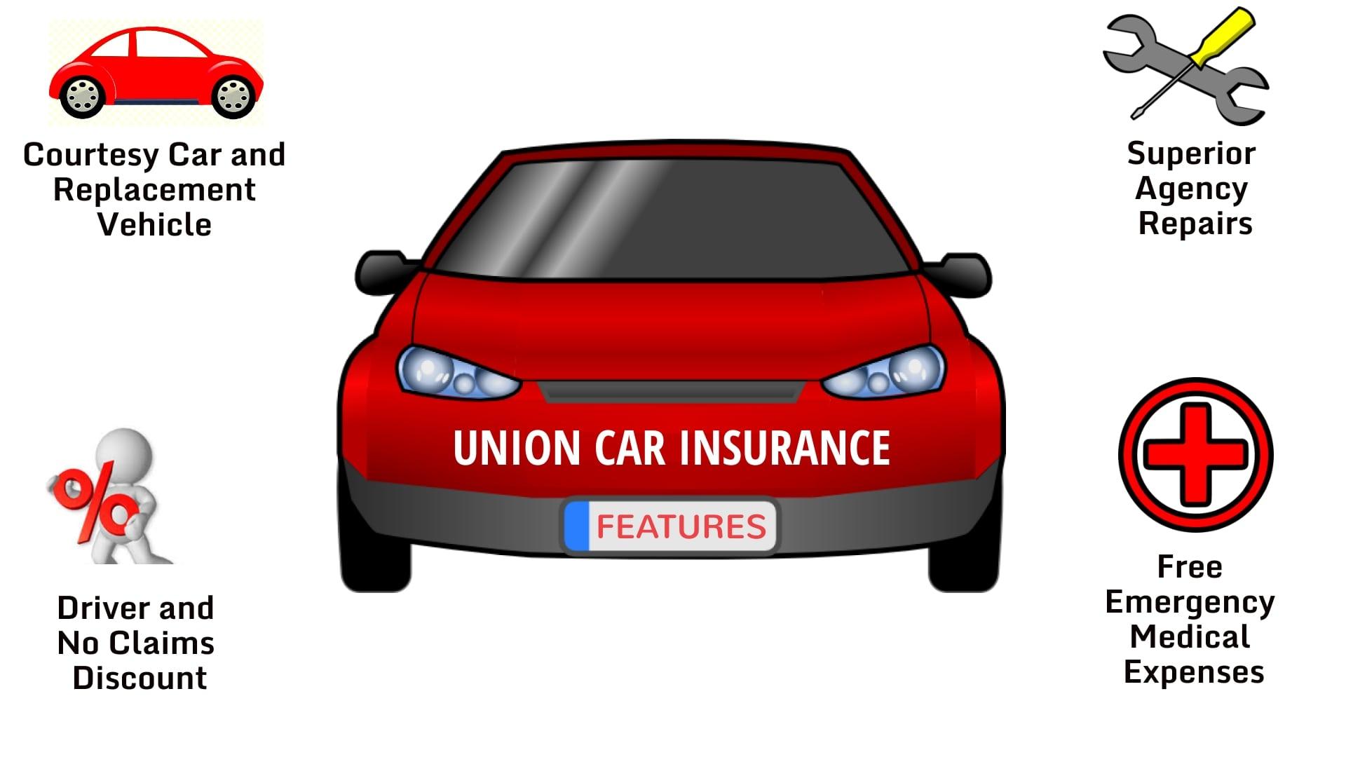 Union Car Insurance